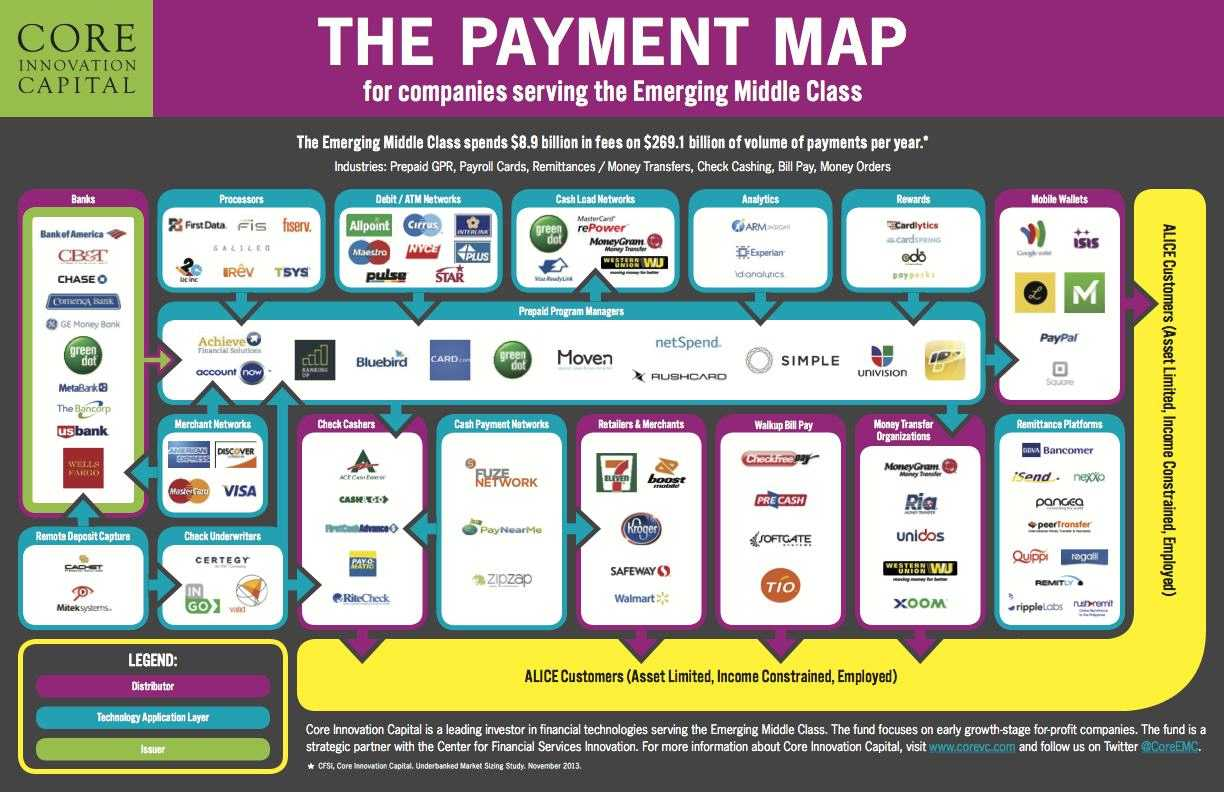 Cores-Map-of-Payments